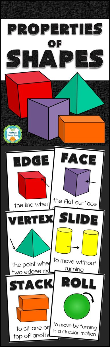 6 posters to teach the properties of solid shapes - edge, face, vertex, slide, stack, and roll Shapes Posters