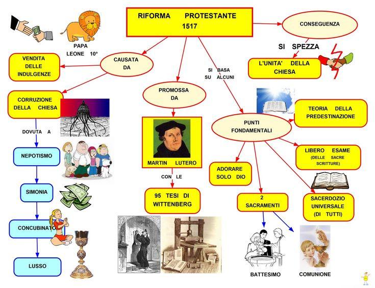 Mappa concettuale in cui vengono illustrati in modo chiaro tutti gli avvenimenti che investirono la Riforma Protestante.