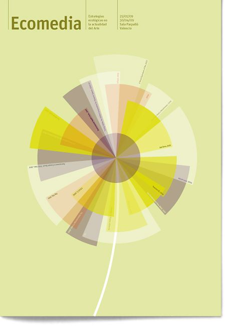 1000+ images about Infographics on Pinterest | Free infographic ...