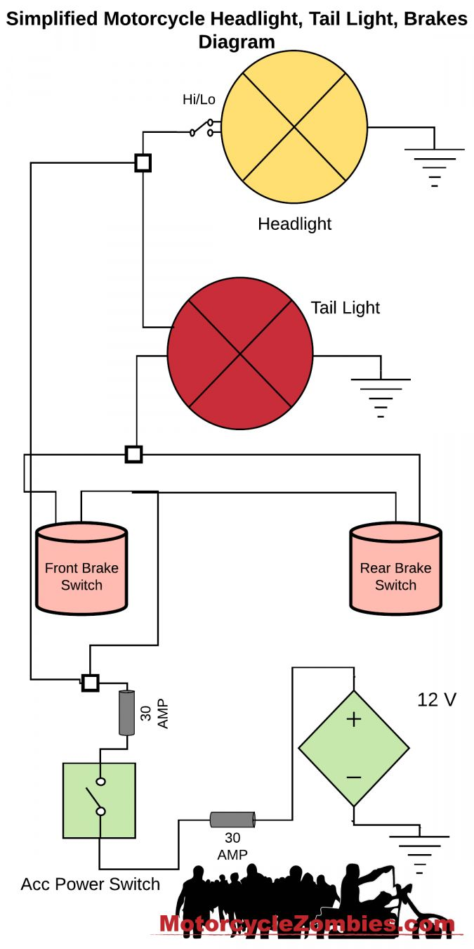 12 Brake Light Wiring Diagram Motorcycle Motorcycle Wiring Motorcycle Lights Diagram