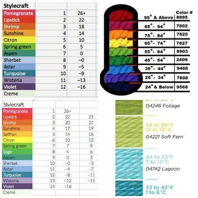 Knutsels van Jolanda: Temperature Blanket