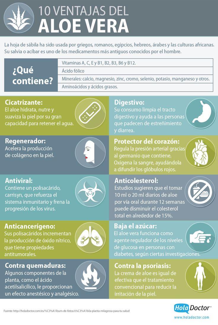 #Infografia: 10 usos prácticos del #AloeVera via @HolaDoctor