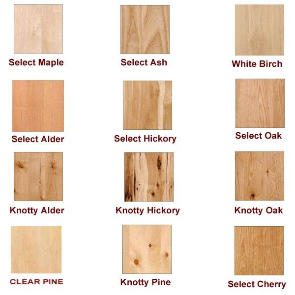 Superieur Types Of Pine Wood Pictures