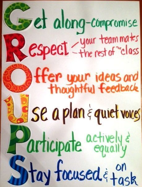 Anchor charts for classroom management-group work