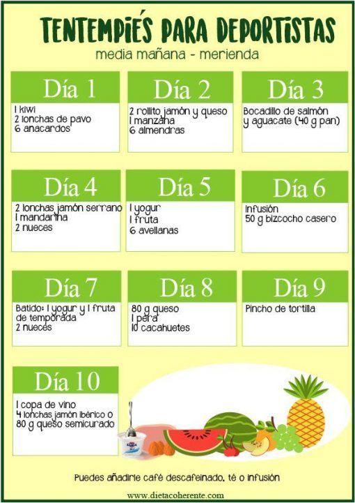 Dieta para deportistas y adelgazar