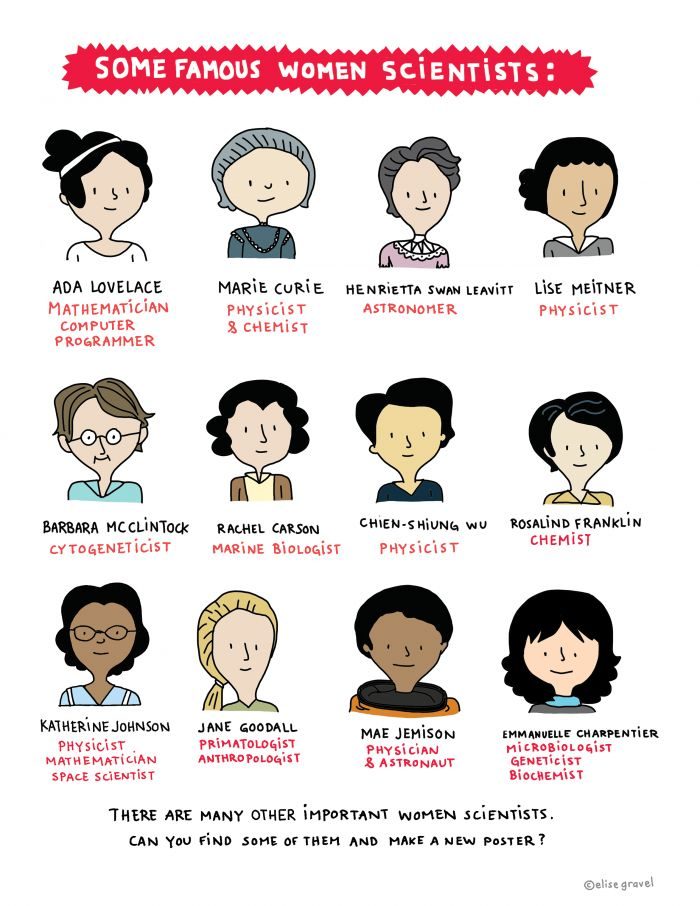 Printable poster: women scientists | Elise Gravel