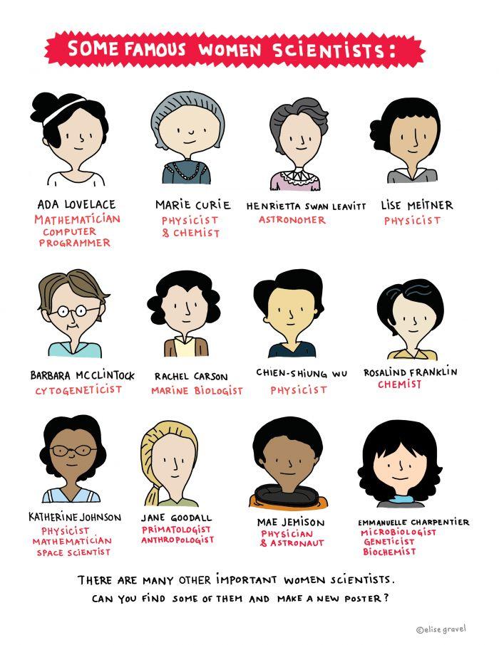 Printable poster: women scientists | Elise Gravel