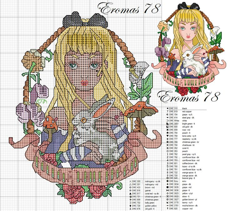 Picture only - Tim Shumate Disney Princess design - cross stitch pattern - Alice in Wonderland