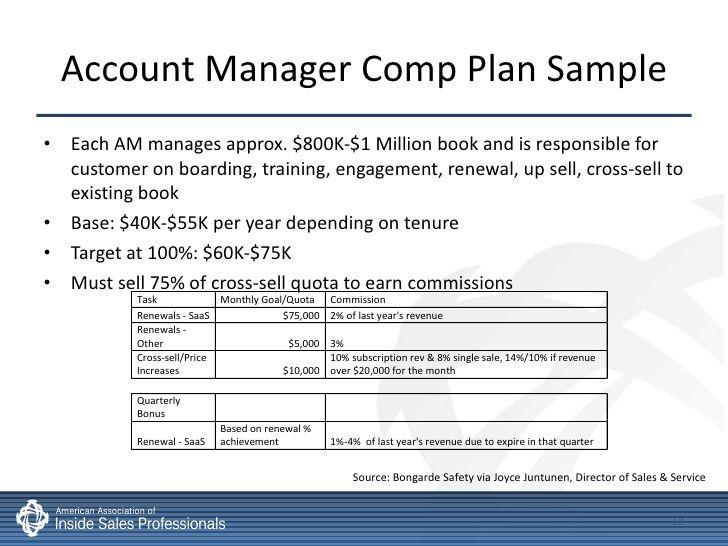 Sample Bonus Plan Document Elegant Employee Safety Incentive Plan