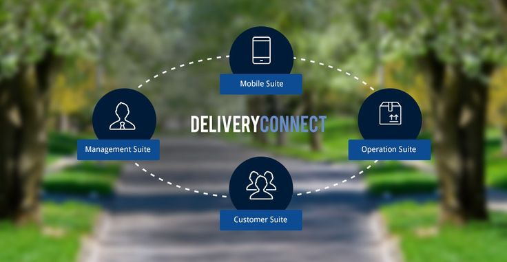 Delivery Connect – Mobile Workforce Management #mobile #workforce #management, #mobile #workforce #management #software http://wisconsin.remmont.com/delivery-connect-mobile-workforce-management-mobile-workforce-management-mobile-workforce-management-software/  Discover Delivery Connect Mobile Workforce Management Software for transport and logistics Blackbay is the leading provider of mobility enabled-solutions for the Transport and Logistics Industry. The Company's configurable end-to-end…