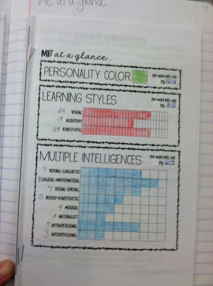 This is really cool.  I'd love to this for the first day of school!