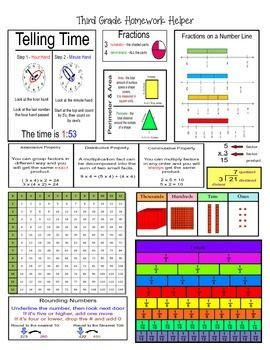 Editable Homework folders and newsletters   Ideas to help kindergarten   first  or  nd grade