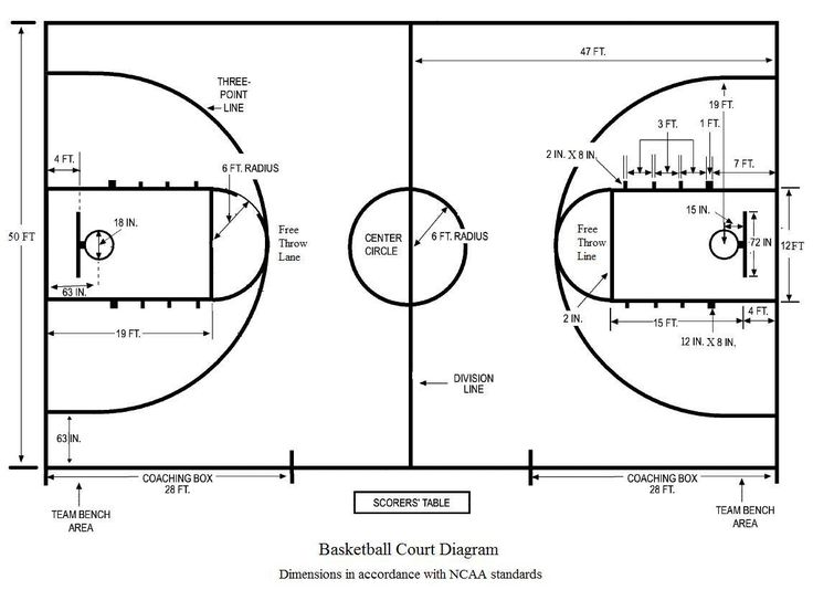 Basketball Court Diagram I can use this diagram of the ...