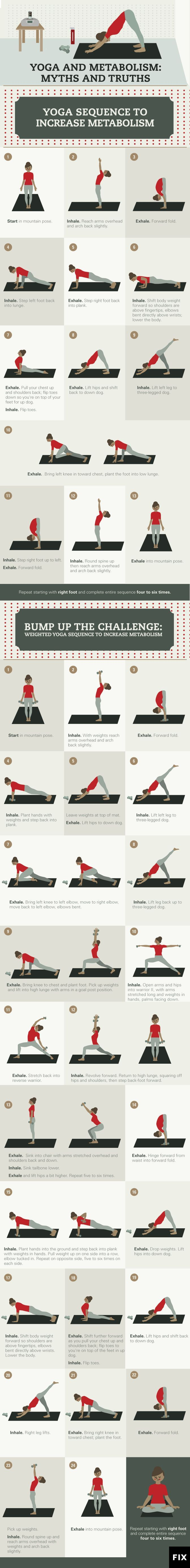 Yoga and Metabolism Myths and Truths #infographic
