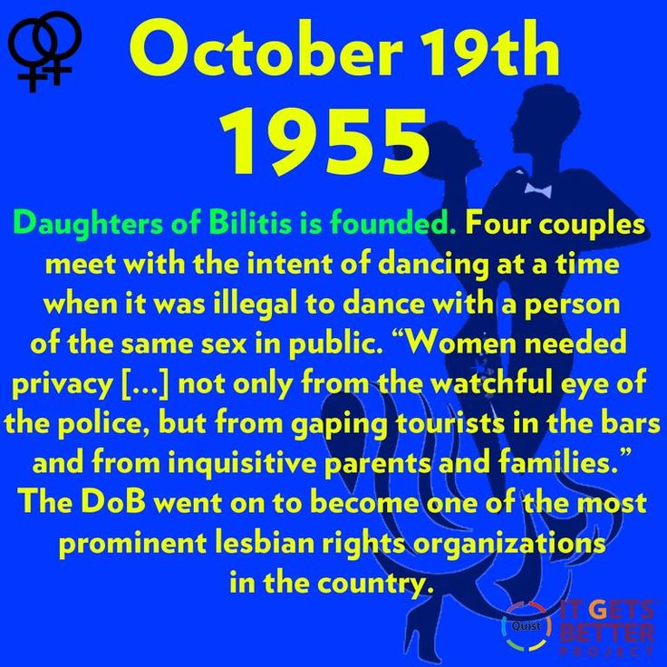 "The United States' First-Ever Lesbian Rights Organization, ""Daughters of Bilitis,"" is Founded"