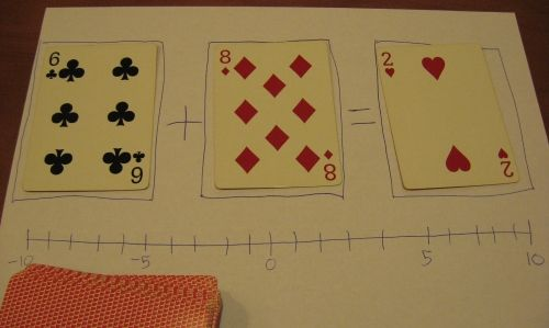 I Want to Teach Forever: card game for integers