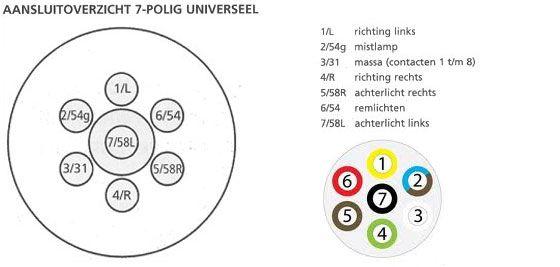Zekering aanhangwagen verlichting. OPGELOST - Focusclub.nl | Forum