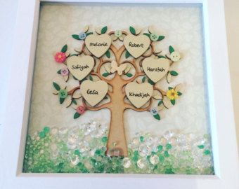 Get 2-for-1 Family tree charts with blanks to by FreshRetroGallery