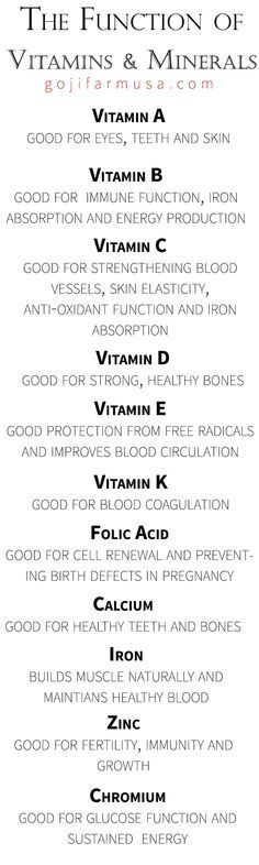 The function of vitamins minerals.