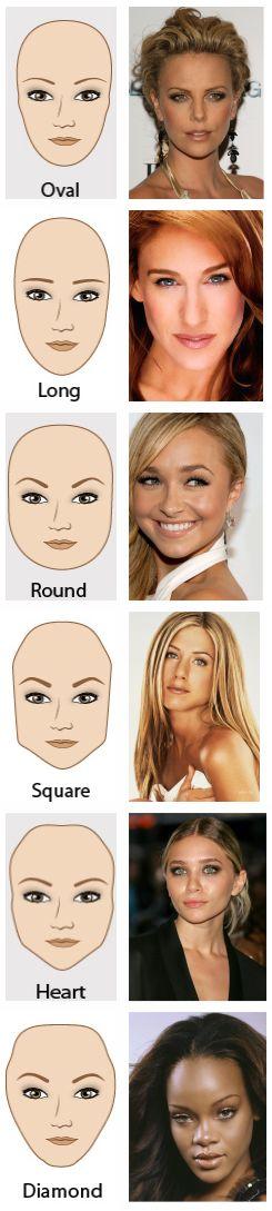 Cada pessoa tem um formato de rosto. É importante saber identificar seu formato de rosto para facilitar na hora de se maquiar, optar por um corte de cabelo e até para se escolher uma armação de óculos.