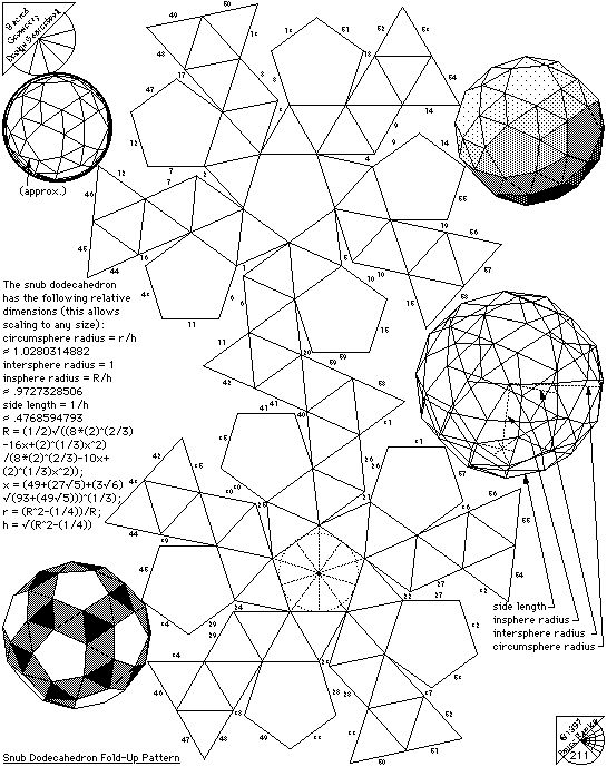 Archimedean Solids – Fold Up Patterns   The Geometry Code:Universal Symbolic Mirrors of Natural Laws Within Us