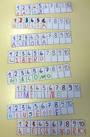 Tutti abbiamo un nome! Dopo il ritratto iniziamo un nuovo lavoro... Per ogni bambino ho scritto, e poi ricoperto con nastro cart...