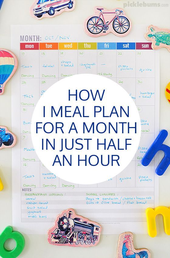 How I Meal Plan for a Month in Half an Hour Meals, Organizations - meal plan