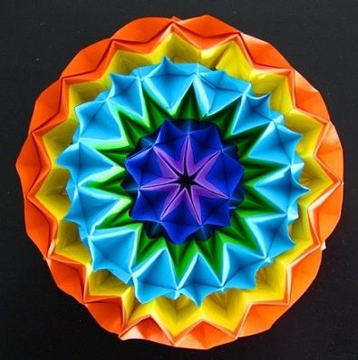 PaperCraftCentral.net | All About Papercrafts and Origami