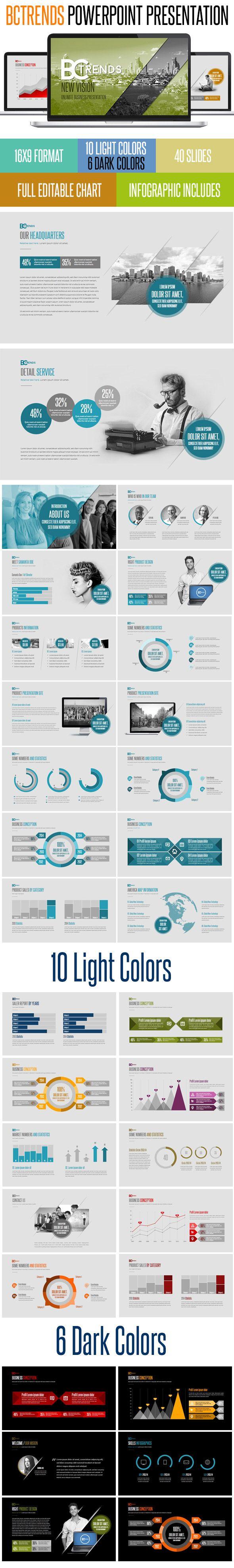 Powerpoint Presentation BC Trends on Behance