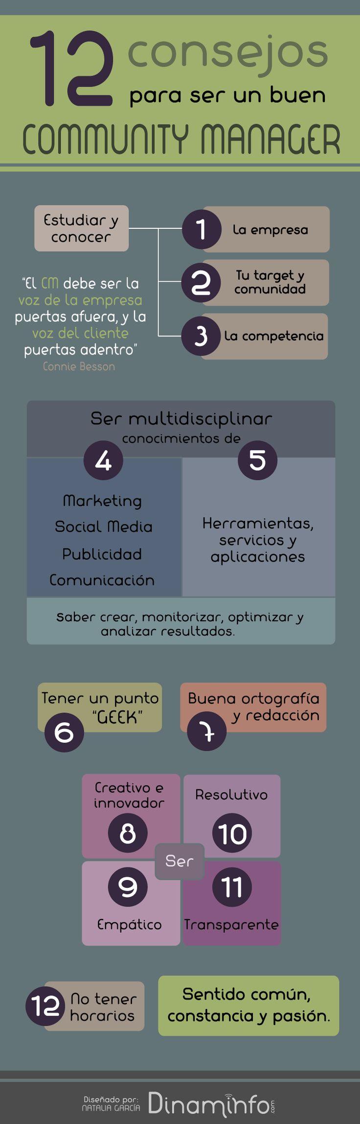 Hola: Una infografía con 12 consejos para ser un buen Community Manager. Vía Un saludo