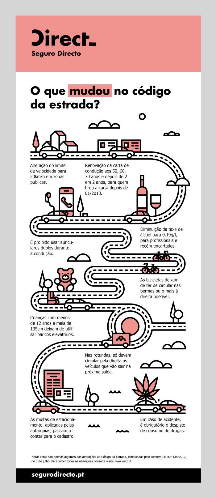 Direct Seguros — Infographics on Behance