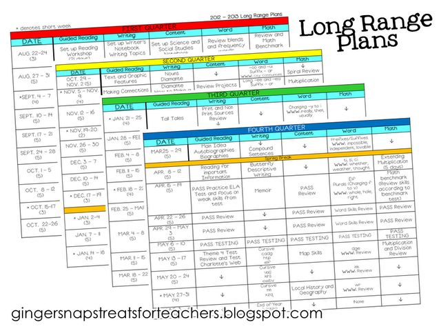 Ginger Snaps: Long Range Plans freebie download