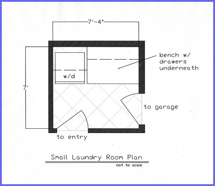 25 best ideas about laundry room layouts on pinterest - Laundry room floor plans ...