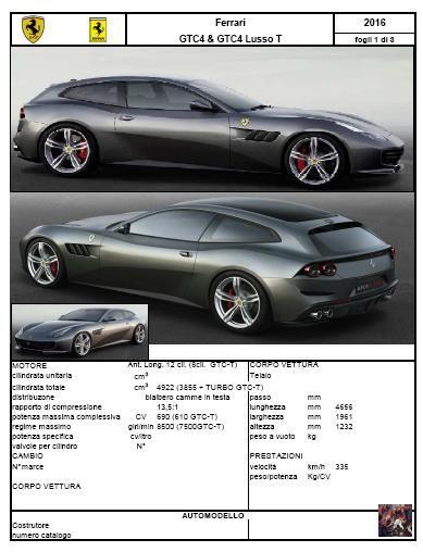 2016 Ferrari GTC4 lusso & GTC4 lusso T