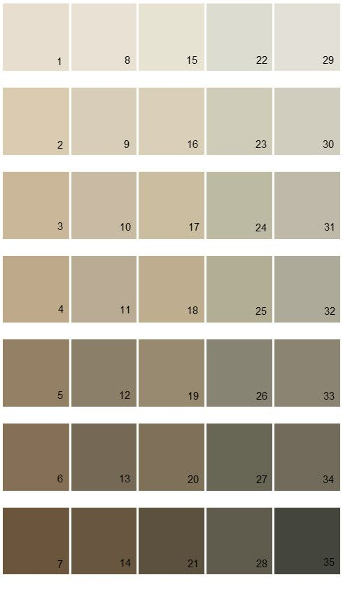 En iyi 17 fikir svelte sage pinterest 39 te yatak odas for Light brown paint color
