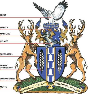 Components of a coat of arms - The Coat of Arms of the Town of Penhold, Alberta