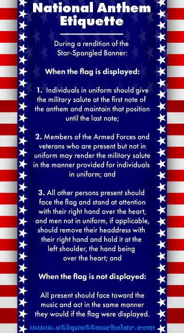 National Anthem Etiquette  Rules under the US Flag Code for showing respect to the flag during the national anthem.