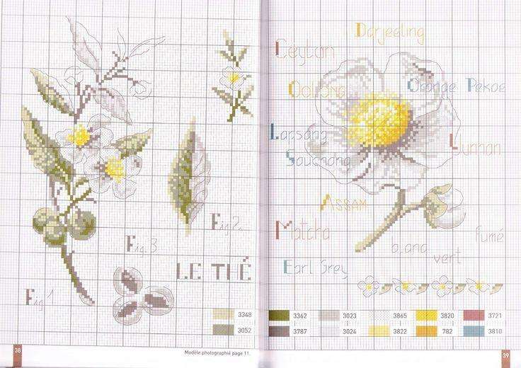 0 point de croix grille et couleurs de fils fleur de thé