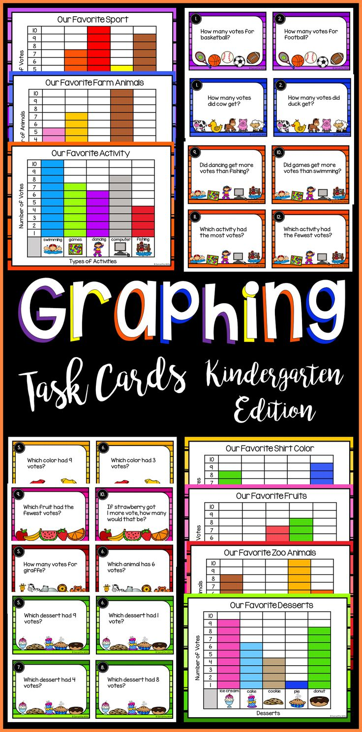 Here is a fun way to practice reading and interpreting bar graphs! Your students will enjoy practicing their graphing skills using these task cards!  There are 7 full page graphs with 12 task cards per graph.  Recording forms and answer keys are included with the graphics matching the cards for easy organization.  Task cards are a wonderful tool for independent practice, Kagan activities, early finishers, centers, and even assessments.  Click to see more!