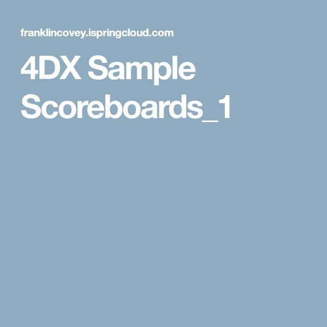 4DX Sample Scoreboards_1