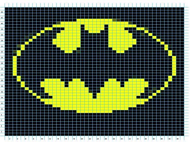 Batman Logo Chart
