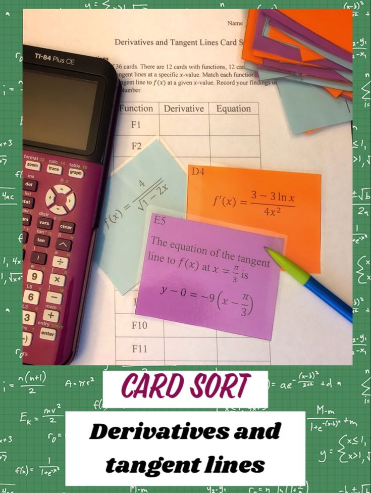 Derivatives and tangent lines card sort ap calculus ab
