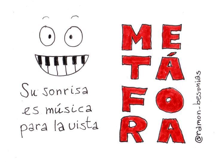 ¿Qué es una #metafora? ¿Qué es #ironia? Aprendemos #lengua en clave #visualthinking