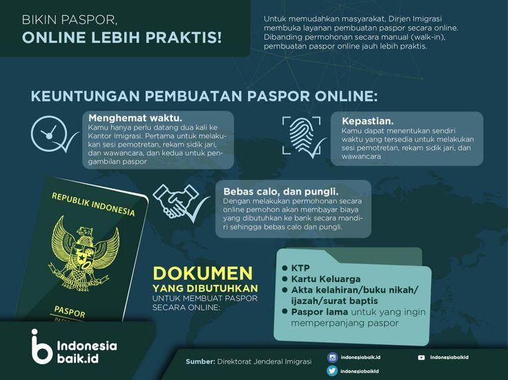 Bikin Paspor Online Lebih Praktis! | Indonesia Baik