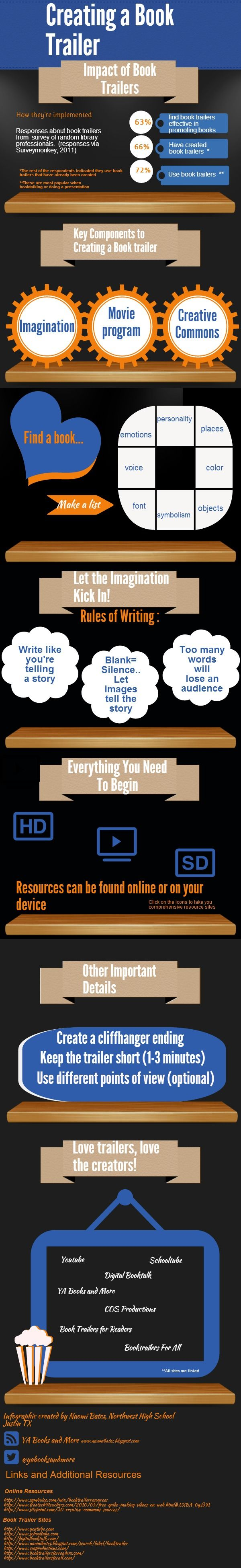 How To Make A Book Trailer On Imovie ~ Images about high school library bulletin board