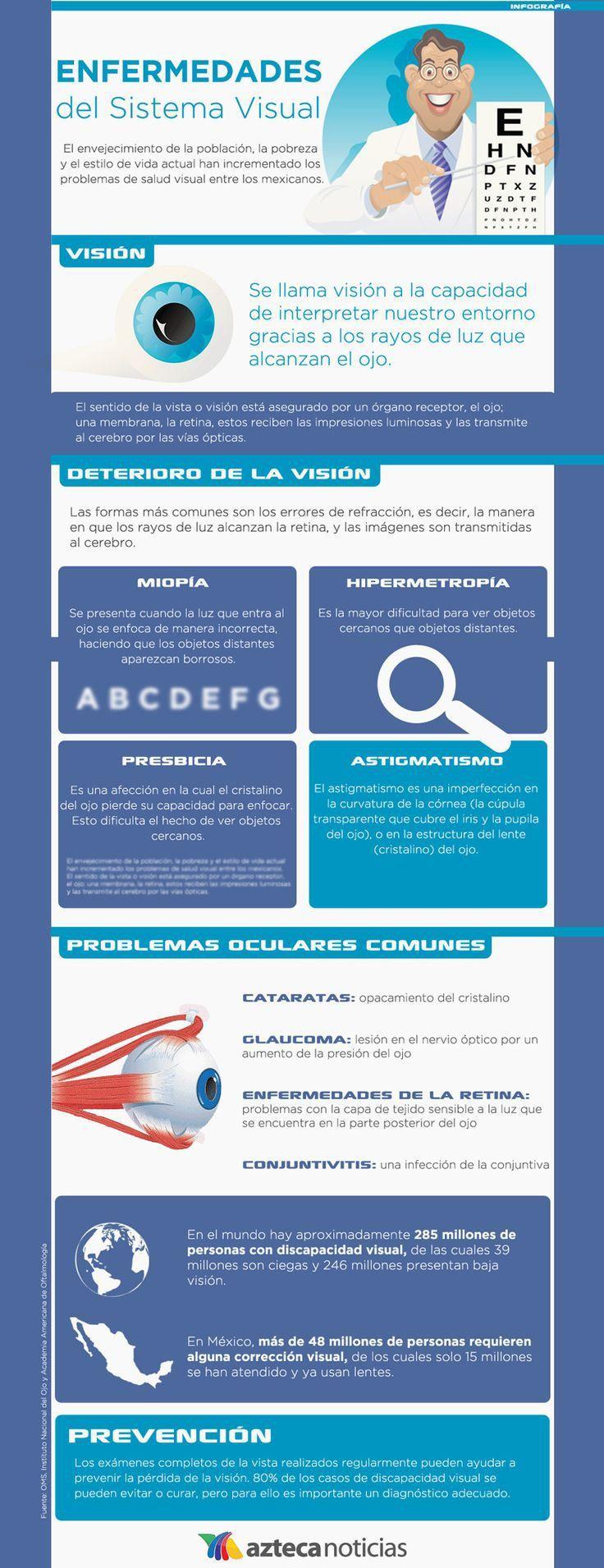 Enfermedades del sistema visual #infografia #infographic #health vía @aztecanoticias