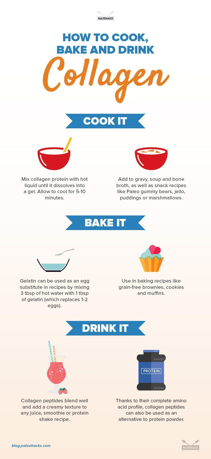 How to Cook, Bake and Drink Collagen. For the full article visit us here: http://paleo.co/collagenguide