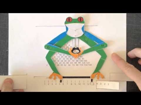 Calculating frog make your own mechanical calculator for Puppet consul template