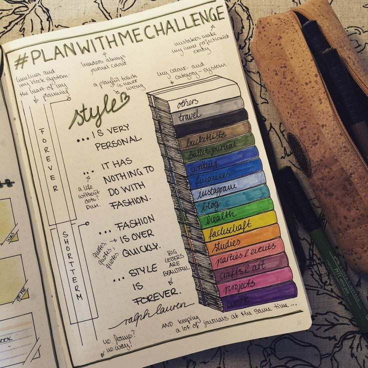 took todays task as opportunity to reflect a lil about my bullet journaling…