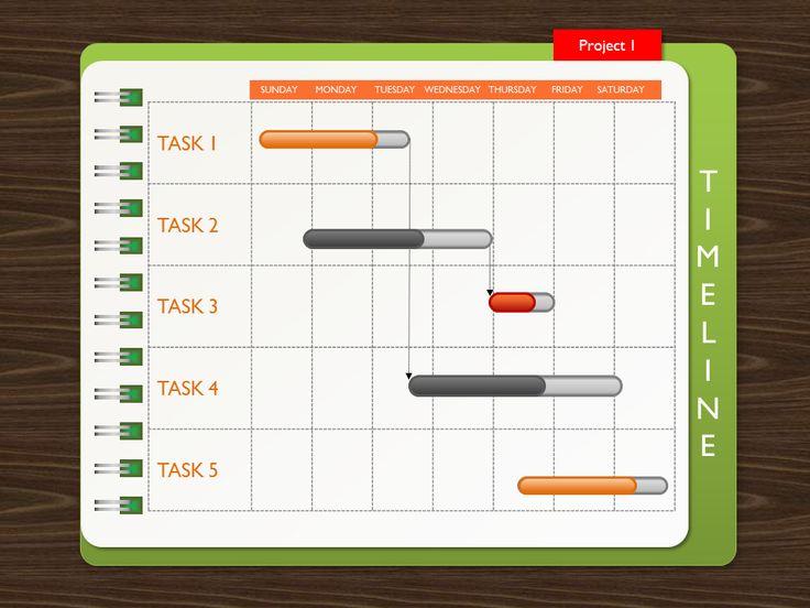 Best 表 Images On Pinterest Gantt Chart Presentation And Template - Awesome gantt chart for powerpoint presentation ideas